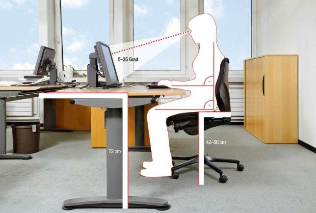 ergonomie am arbeitsplatz gesunde und stilvolle m bel
